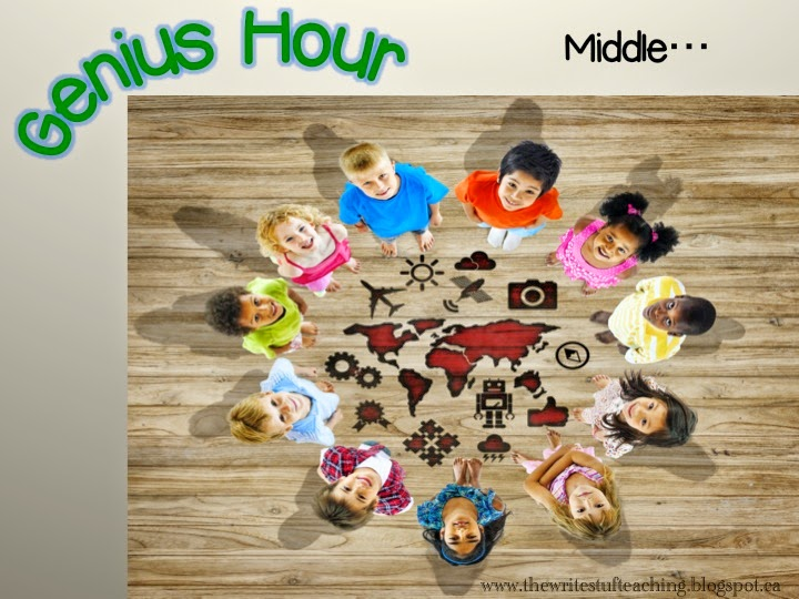 Genius Hour Middle of the Year